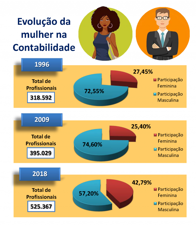 info-mulher_correto-768x887